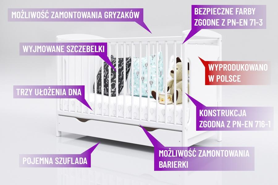 Właściwości łóżeczka dla dziecka