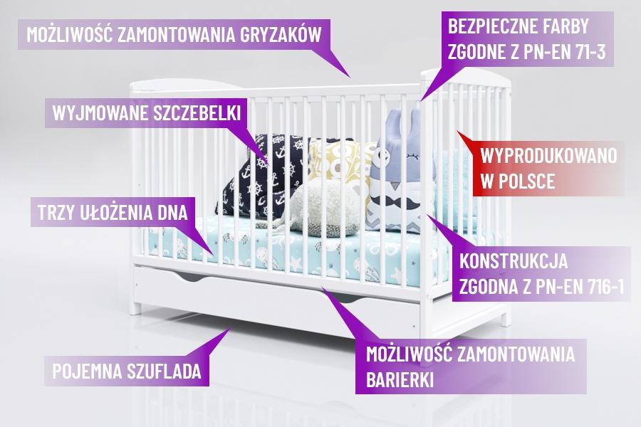 Właściwości łóżeczka